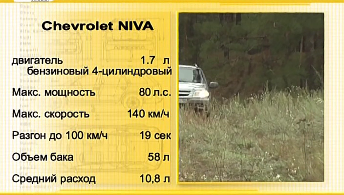 Chevrolet Niva NEW Тест драйв