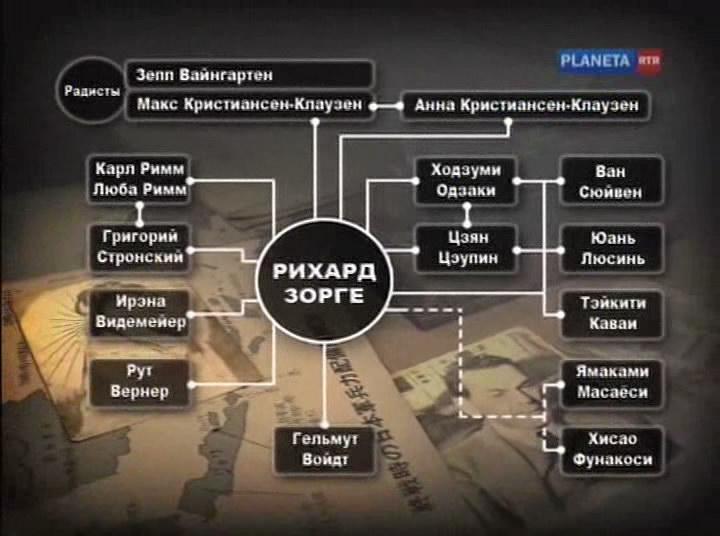 http://i3.imageban.ru/out/2012/04/13/f47fa416a5002f095c149395ff0a31b8.jpg