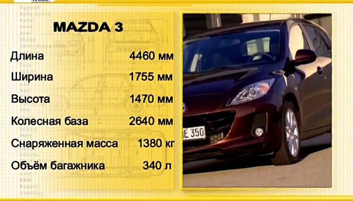 Авто плюс - Наши тесты / Mazda 3 (Эфир 29.05.2012)