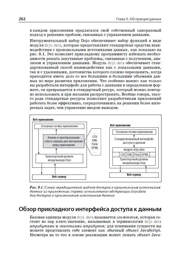 ebook Tenth International Symposium on Chemical Reaction