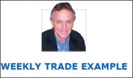 Weekly Trading Examples 2013 with Vic Noble