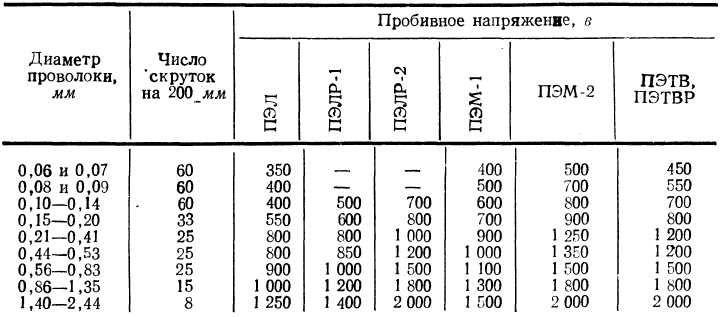 http://i3.imageban.ru/out/2016/04/05/8b59e550ac1a2281c8563121c877bd77.jpg