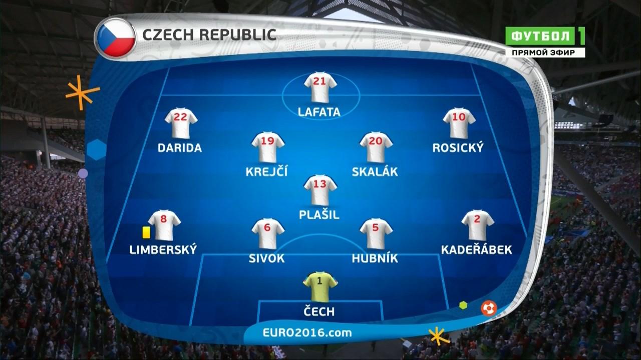 Футбол. Чемпионат Европы 2016 (Группа D. 2 тур) Чехия - Хорватия (2016) HDTVRip 720p
