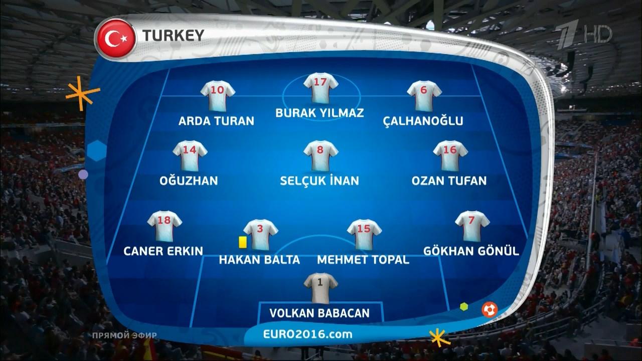 Футбол. Чемпионат Европы 2016 (Группа D. 2 тур) Испания - Турция (2016) HDTVRip 720p | 50 fps