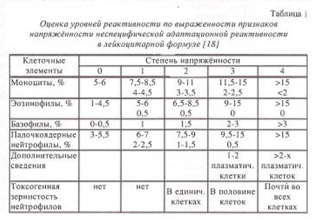 http://i3.imageban.ru/out/2016/10/16/96efdae2e0158041888b71f088c70338.jpg