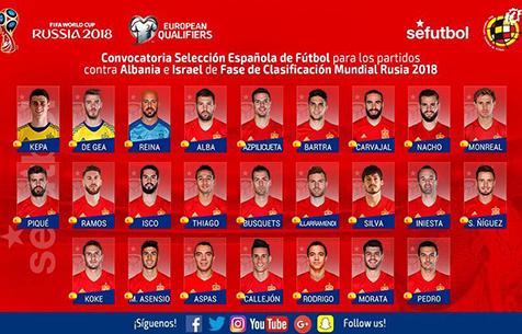 5 мадридистов попали в заявку сборной Испании