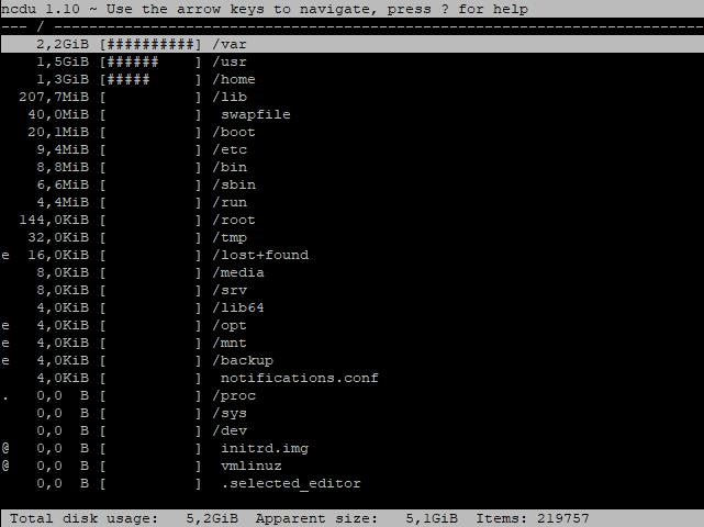 Куда пропало место на диске Debian?