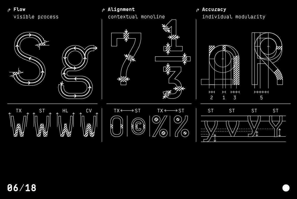 Шрифт BB Roller Mono Pro