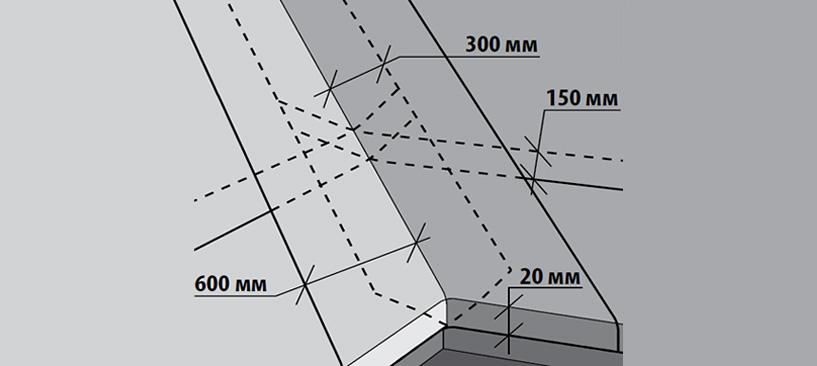 Как укладывать мембрану в ендове