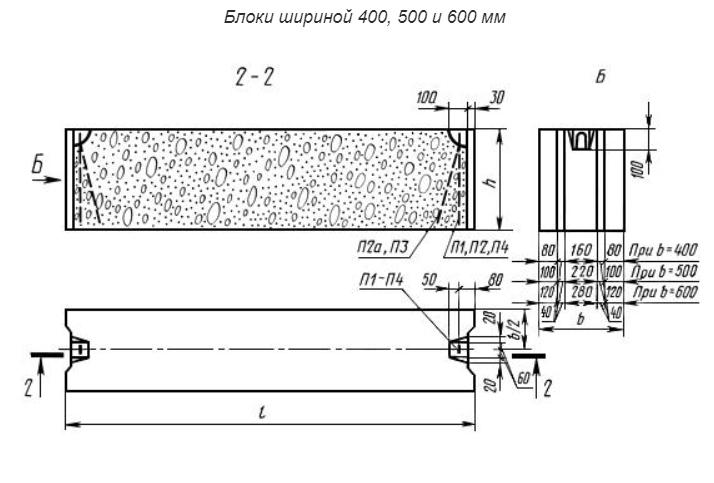 ФБС толщиной 400, 500 и 600 мм