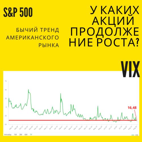 Рынок американских акций прогнозы
