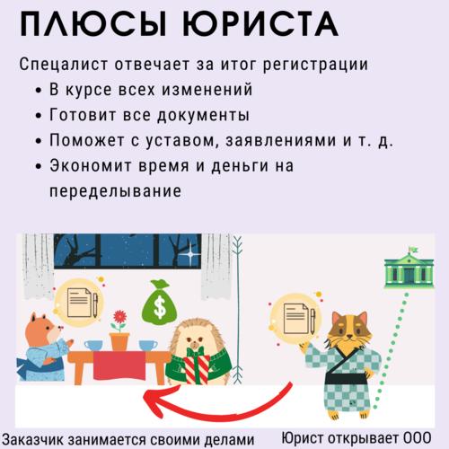 Регистрация ООО под ключ Новороссийск
